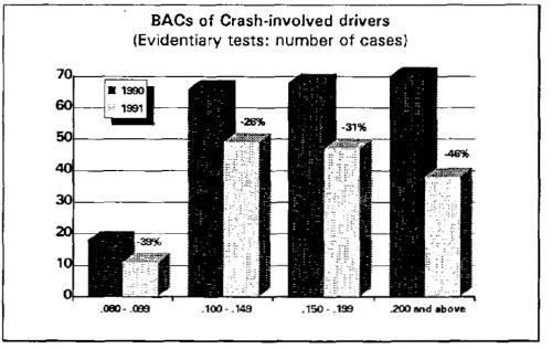bac_graph
