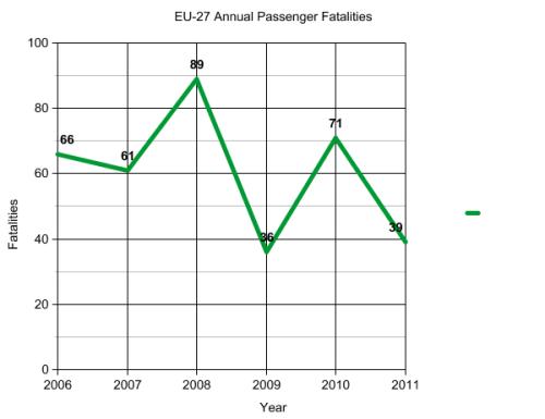 EU_stats1