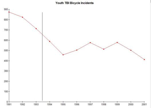 youth_tbi_cases_1