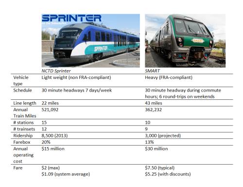 sprinter_smart3